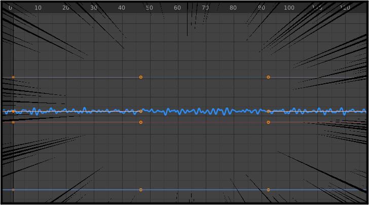 ノイズを追加した後のグラフ
