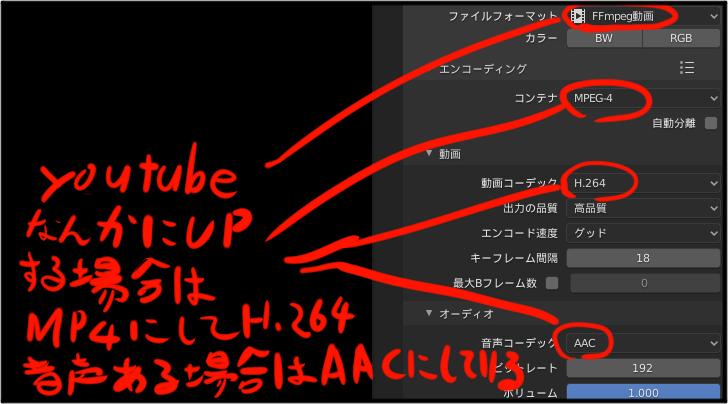 youtubeに投稿する時の設定